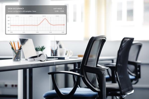 Desk-occupancy