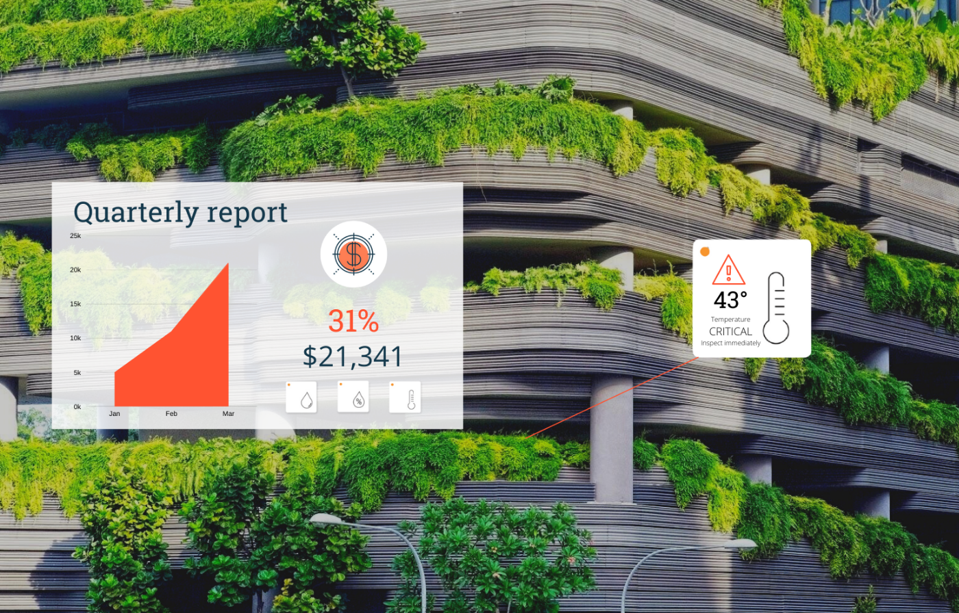 Sustainability disruptive technologies