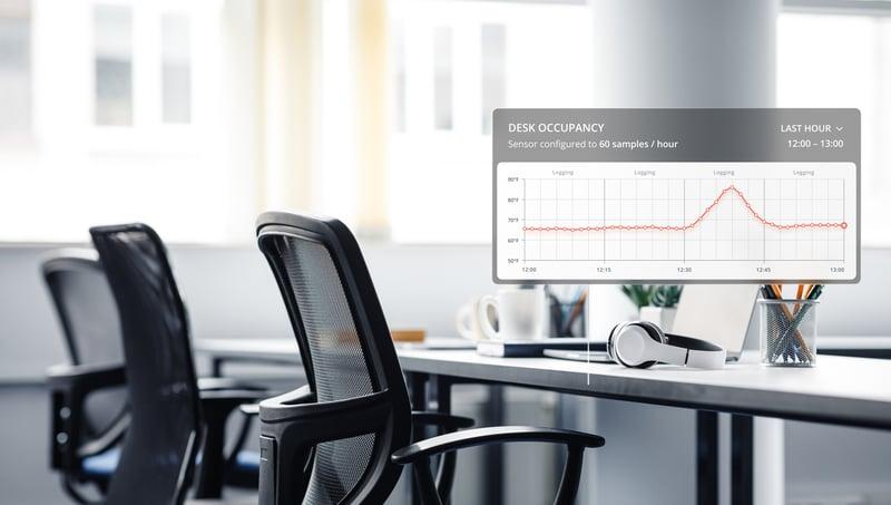disruptive technologies desk occupancy