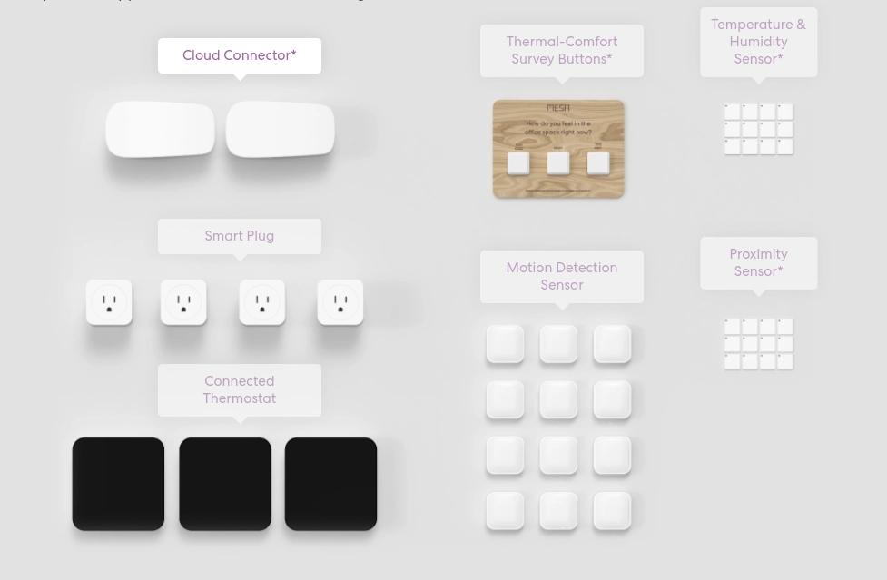 mesa kit components